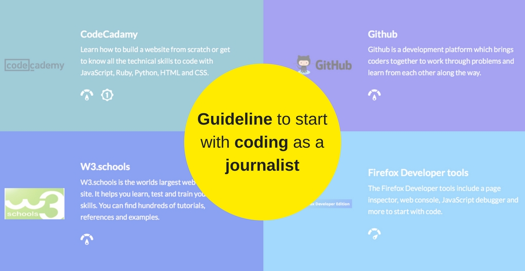 A little guideline to start with coding as a journalist